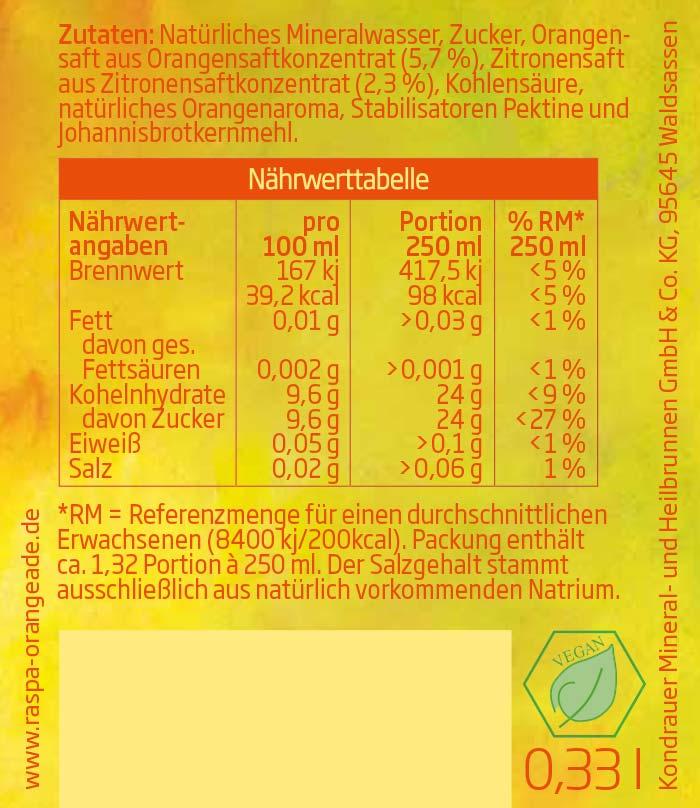 Raspa Limonade Kondrauer Etikett | Kondrauer Mineral- und Heilbrunnen